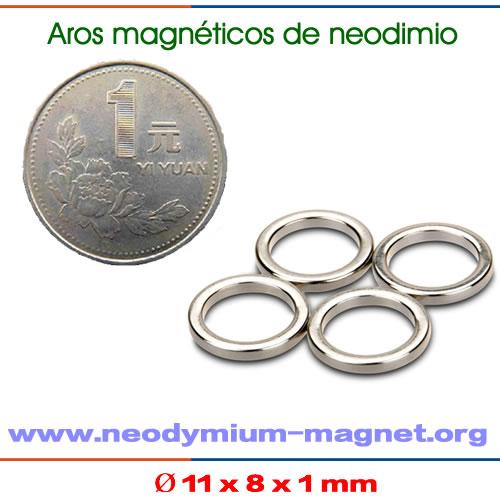 aro magnético permanente