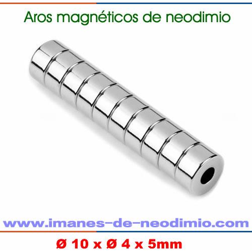 anillos magnético