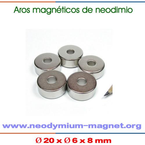 aros magnético