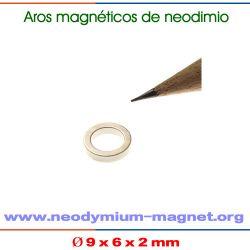 imanes de NdFeB anillos