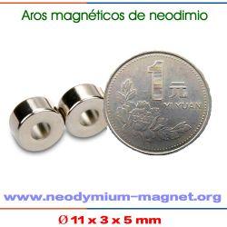 neodimio de anillo magnético permanente