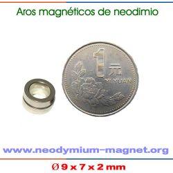 imán anillo de neodimio