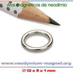 imán anillo de neodimio tierras raras