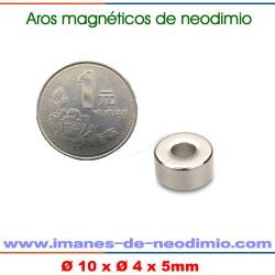 encoders lineales magnéticos