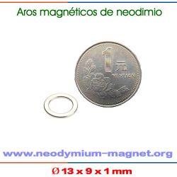 anilla magnético imán permanentes